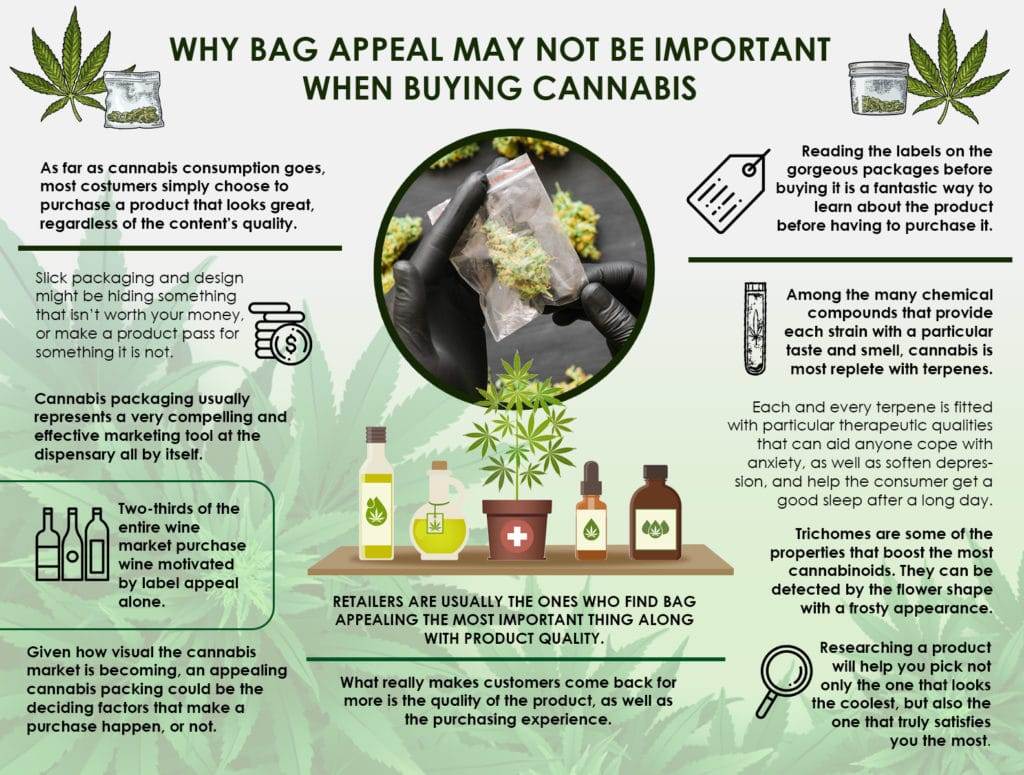 bag appeal, Why Bag Appeal May Not Be Important When Buying Cannabis?