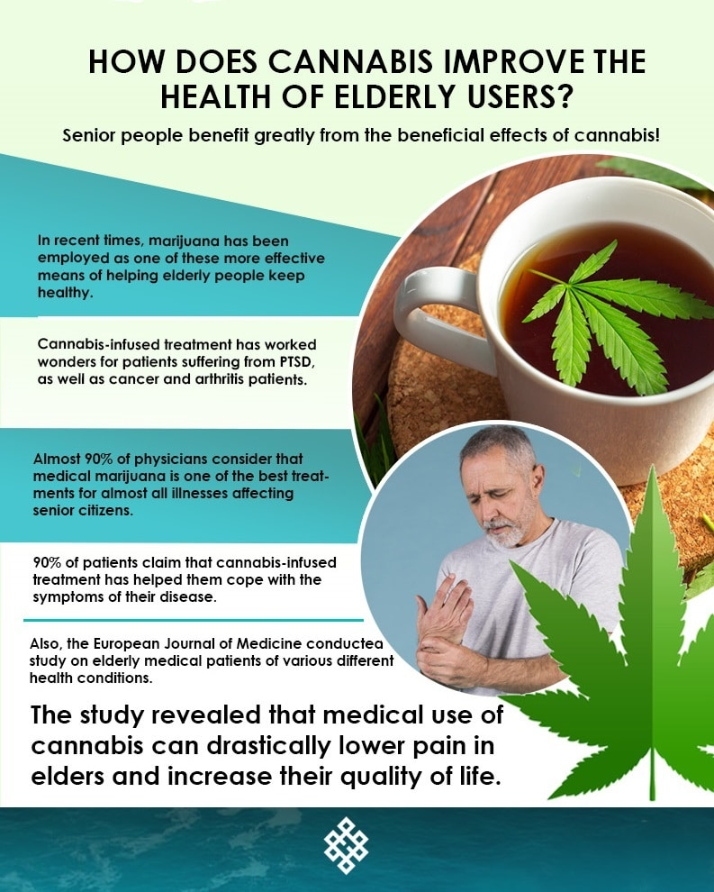 elderly users of cannabis
