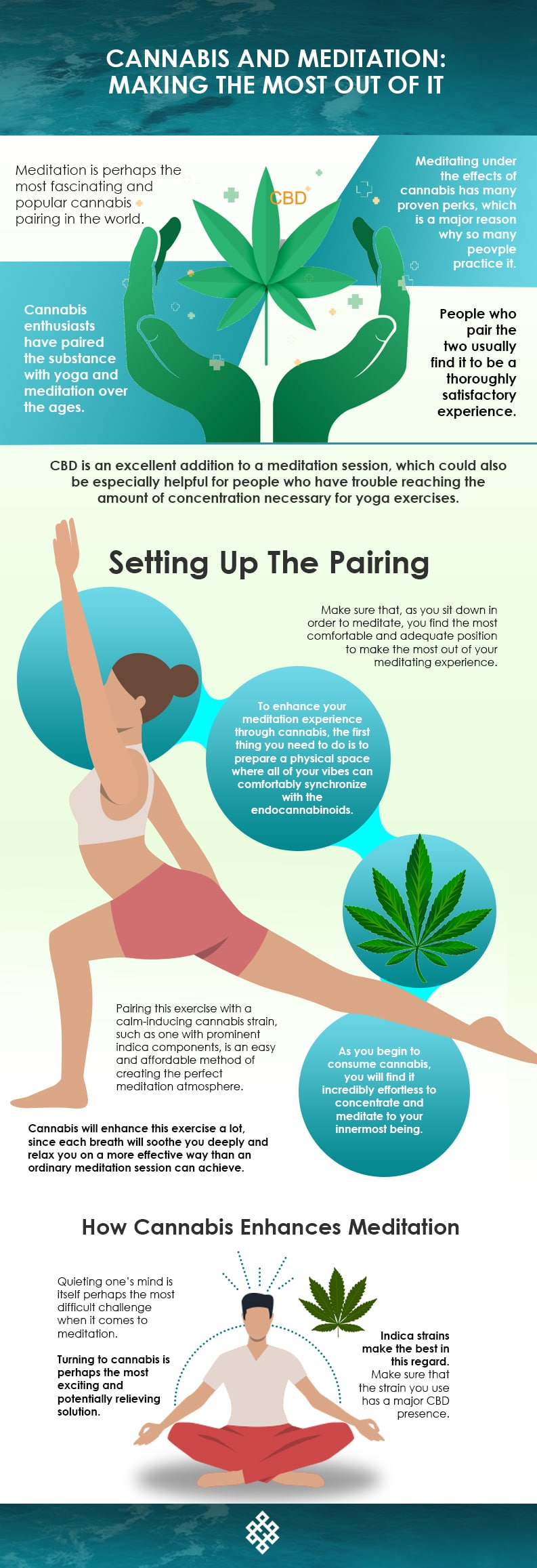 cannabis and meditation