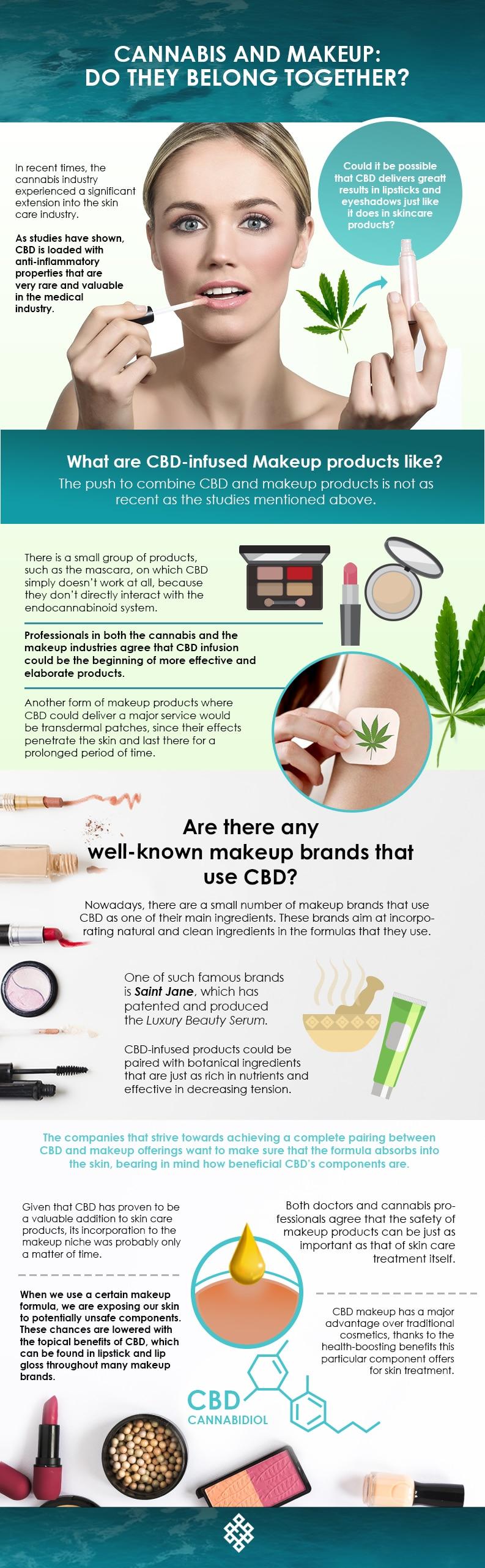 Makeup, Cannabis and Makeup: Do They Belong Together?